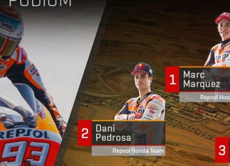 Marquez Memimpin Klasemen Di Seri 14 MotoGP Aragon 2017